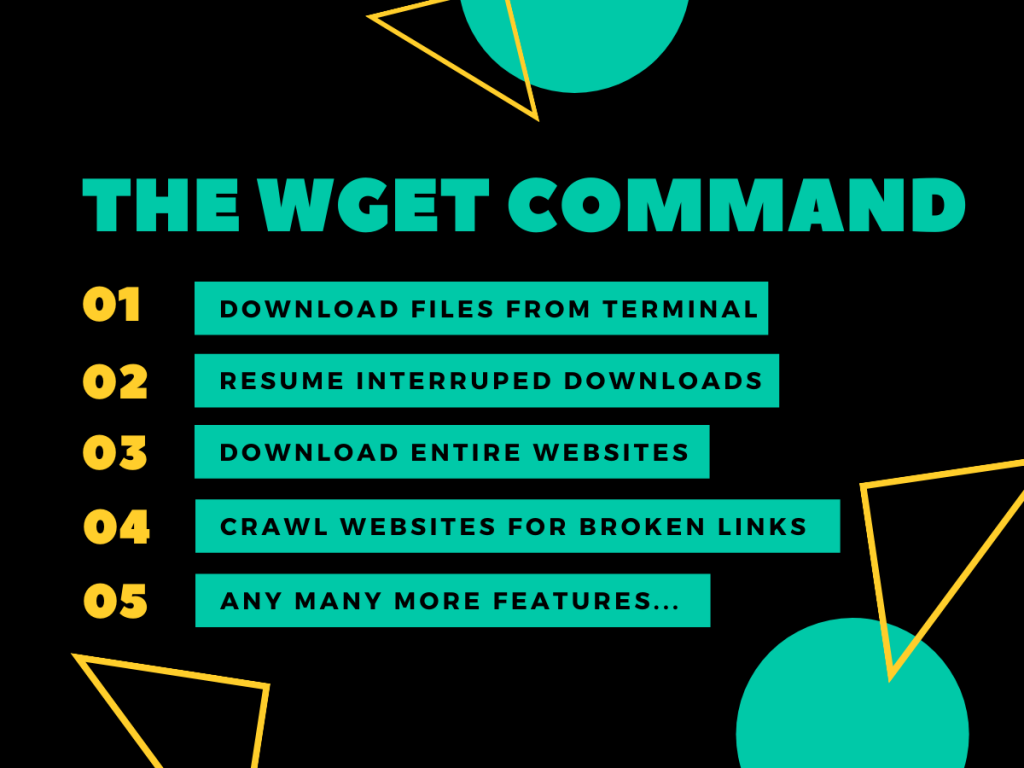 The Wget Command