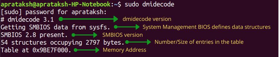 Dmidecode Details Edited