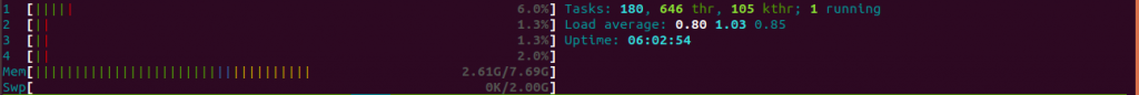 Htop Cpu Usage
