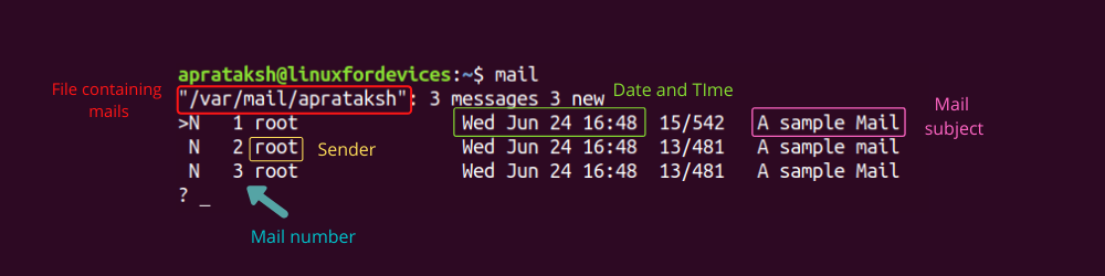 Mailbox Edited