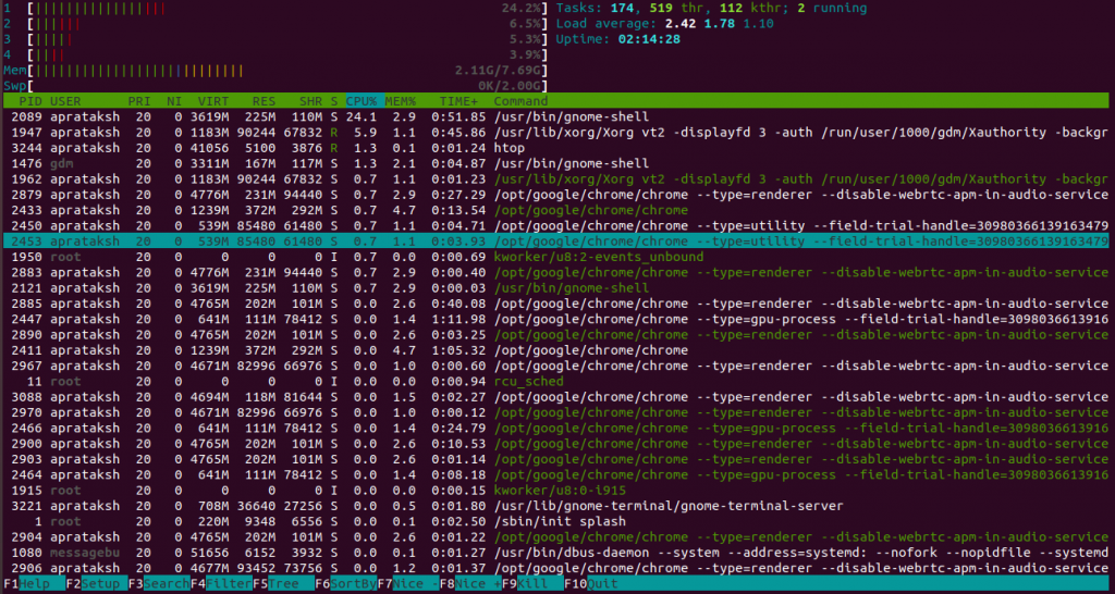 Linux Kernel Process Htop