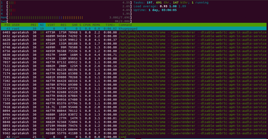 Nice Command Htop Output 1