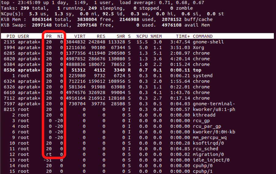 Nice Command Top Output Edited