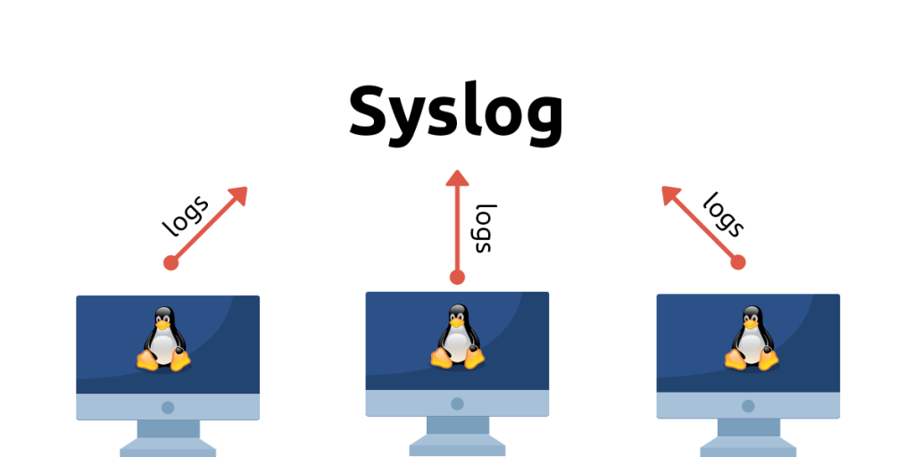 Syslog in Linux