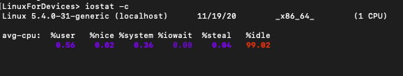 CPU Utilization Report