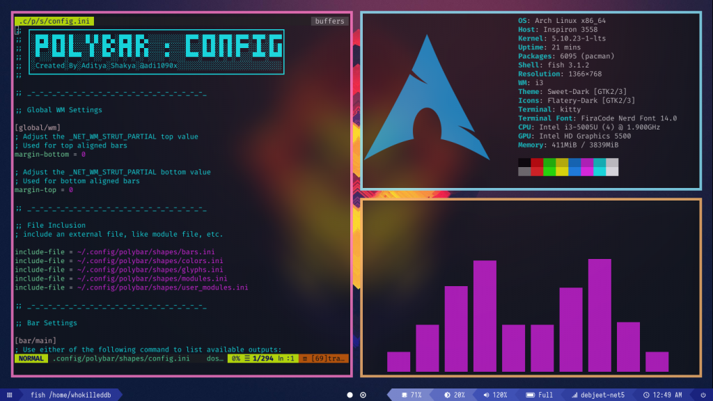 Blur Background And Terminal Transparency In Picom